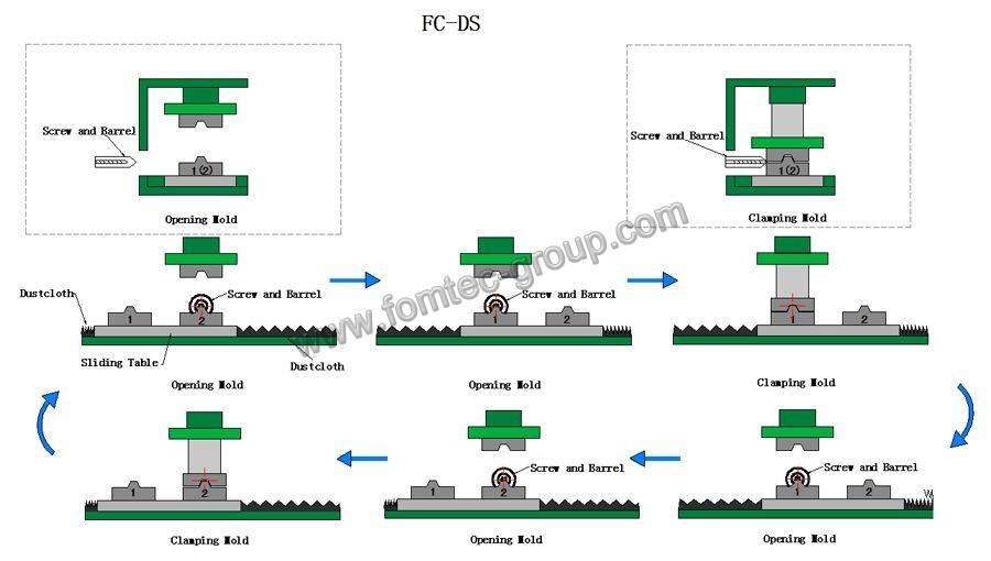 FC-DS.jpg