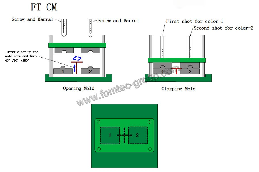 FT-CM(2).jpg